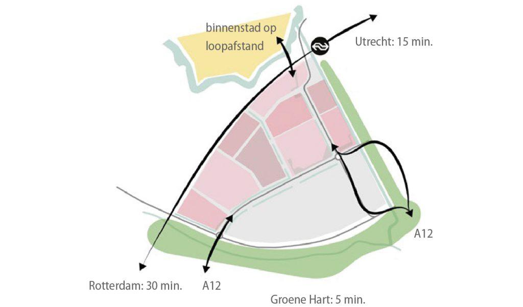 gebiedskaart overzicht